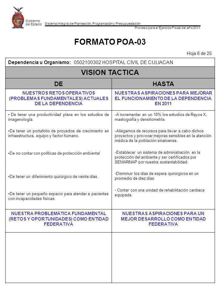 Sistema Integral de Planeación, Programación y Presupuestación Proceso para el Ejercicio Fiscal del año 2011 Gobierno del Estado FORMATO POA-03 Hoja 6