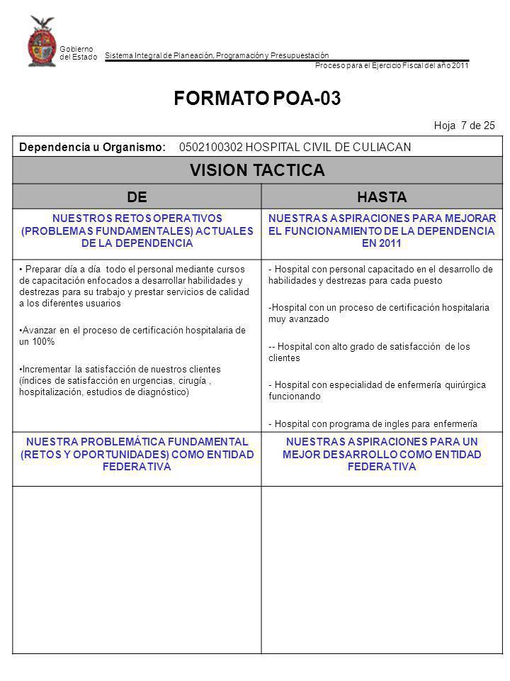 Sistema Integral de Planeación, Programación y Presupuestación Proceso para el Ejercicio Fiscal del año 2011 Gobierno del Estado FORMATO POA-03 Hoja 7