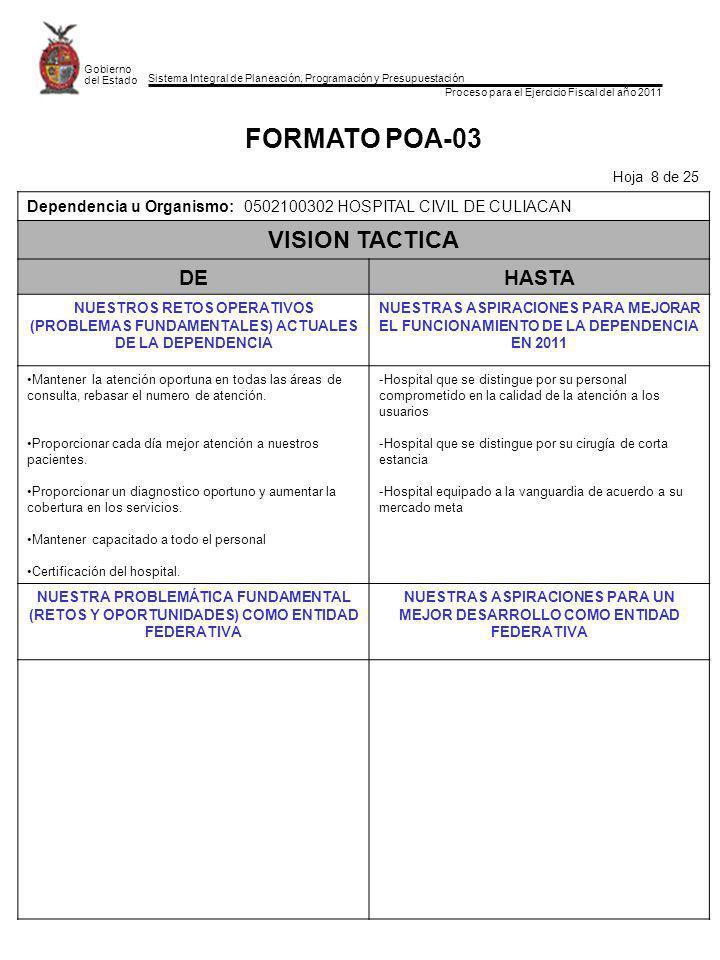 Sistema Integral de Planeación, Programación y Presupuestación Proceso para el Ejercicio Fiscal del año 2011 Gobierno del Estado FORMATO POA-03 Hoja 8