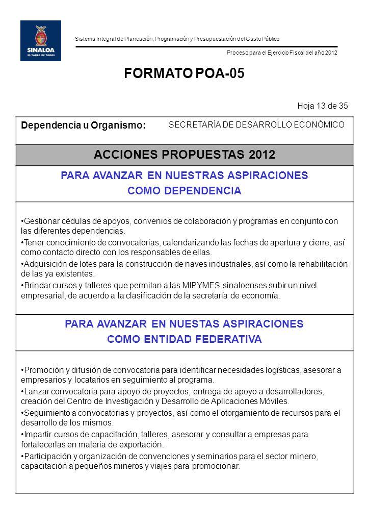 Sistema Integral de Planeación, Programación y Presupuestación del Gasto Público Proceso para el Ejercicio Fiscal del año 2012 FORMATO POA-05 Hoja 13 de 35 Dependencia u Organismo: SECRETARÍA DE DESARROLLO ECONÓMICO ACCIONES PROPUESTAS 2012 PARA AVANZAR EN NUESTRAS ASPIRACIONES COMO DEPENDENCIA Gestionar cédulas de apoyos, convenios de colaboración y programas en conjunto con las diferentes dependencias.