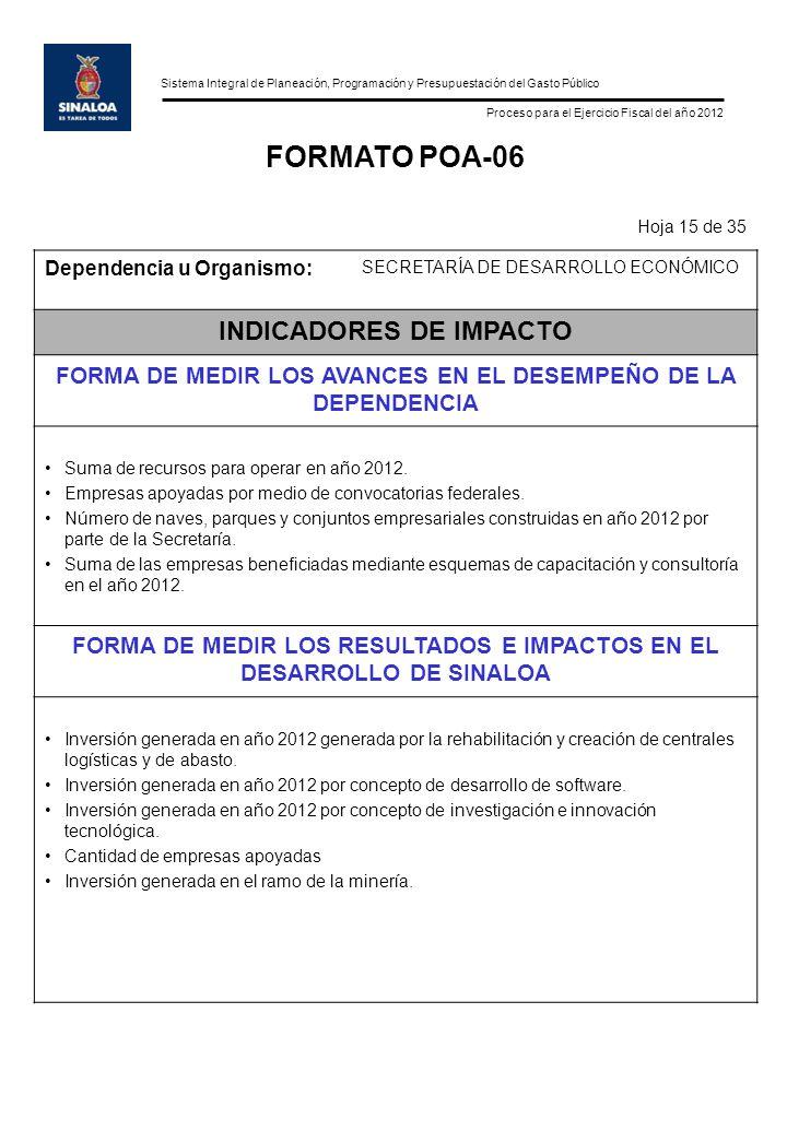 Sistema Integral de Planeación, Programación y Presupuestación del Gasto Público Proceso para el Ejercicio Fiscal del año 2012 FORMATO POA-06 Hoja 15 de 35 Dependencia u Organismo: SECRETARÍA DE DESARROLLO ECONÓMICO INDICADORES DE IMPACTO FORMA DE MEDIR LOS AVANCES EN EL DESEMPEÑO DE LA DEPENDENCIA Suma de recursos para operar en año 2012.