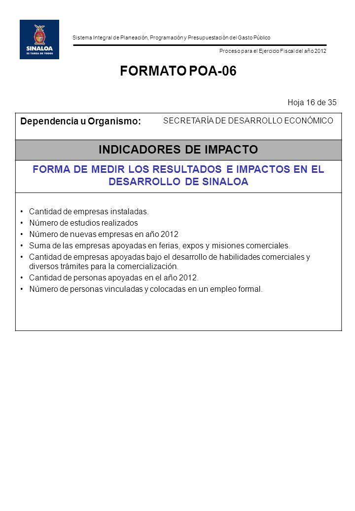 Sistema Integral de Planeación, Programación y Presupuestación del Gasto Público Proceso para el Ejercicio Fiscal del año 2012 FORMATO POA-06 Hoja 16 de 35 Dependencia u Organismo: SECRETARÍA DE DESARROLLO ECONÓMICO INDICADORES DE IMPACTO FORMA DE MEDIR LOS RESULTADOS E IMPACTOS EN EL DESARROLLO DE SINALOA Cantidad de empresas instaladas.