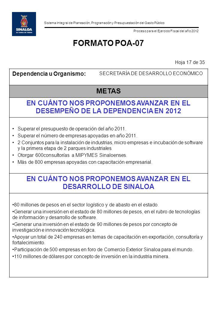 Sistema Integral de Planeación, Programación y Presupuestación del Gasto Público Proceso para el Ejercicio Fiscal del año 2012 FORMATO POA-07 Hoja 17 de 35 Dependencia u Organismo: SECRETARÍA DE DESARROLLO ECONÓMICO METAS EN CUÁNTO NOS PROPONEMOS AVANZAR EN EL DESEMPEÑO DE LA DEPENDENCIA EN 2012 Superar el presupuesto de operación del año 2011.