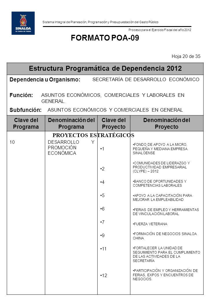 Sistema Integral de Planeación, Programación y Presupuestación del Gasto Público Proceso para el Ejercicio Fiscal del año 2012 FORMATO POA-09 Hoja 20 de 35 Estructura Programática de Dependencia 2012 Dependencia u Organismo: SECRETARÍA DE DESARROLLO ECONÓMICO Función: ASUNTOS ECONÓMICOS, COMERCIALES Y LABORALES EN GENERAL.