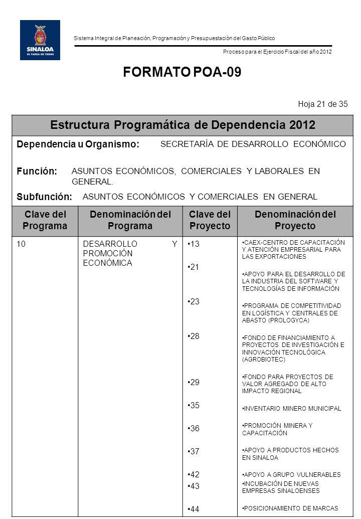 Sistema Integral de Planeación, Programación y Presupuestación del Gasto Público Proceso para el Ejercicio Fiscal del año 2012 FORMATO POA-09 Hoja 21 de 35 Estructura Programática de Dependencia 2012 Dependencia u Organismo: SECRETARÍA DE DESARROLLO ECONÓMICO Función: ASUNTOS ECONÓMICOS, COMERCIALES Y LABORALES EN GENERAL.