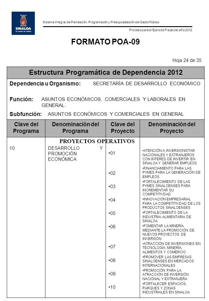 Sistema Integral de Planeación, Programación y Presupuestación del Gasto Público Proceso para el Ejercicio Fiscal del año 2012 FORMATO POA-09 Hoja 24 de 35 Estructura Programática de Dependencia 2012 Dependencia u Organismo: SECRETARÍA DE DESARROLLO ECONÓMICO Función: ASUNTOS ECONÓMICOS, COMERCIALES Y LABORALES EN GENERAL.