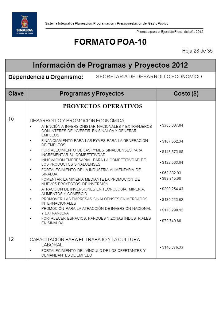 Sistema Integral de Planeación, Programación y Presupuestación del Gasto Público Proceso para el Ejercicio Fiscal del año 2012 FORMATO POA-10 Hoja 28 de 35 Información de Programas y Proyectos 2012 Dependencia u Organismo: SECRETARÍA DE DESARROLLO ECONÓMICO ClaveProgramas y ProyectosCosto ($) 10 12 DESARROLLO Y PROMOCIÓN ECONÓMICA ATENCIÓN A INVERSIONISTAR NACIONALES Y EXTRANJEROS CON INTERES DE INVERTIR EN SINALOA Y GENERAR EMPLEOS FINANCIAMIENTO PARA LAS PYMES PARA LA GENERACIÓN DE EMPLEOS FORTALECIMIENTO DE LAS PYMES SINALOENSES PARA INCREMENTAR SU COMPETITIVDAD INNOVACIÓN EMPRESARIAL PARA LA COMPETITIVDAD DE LOS PRODUCTOS SINALOENSES FORTALECIMIENTO DE LA INDUSTRIA ALIMENTARIA DE SINALOA FOMENTAR LA MINERÍA MEDIANTE LA PROMOCIÓN DE NUEVOS PROYECTOS DE INVERSIÓN ATRACCIÓN DE INVERSIONES EN TECNOLOGÍA, MINERÍA, ALIMENTOS Y COMERCIO PROMOVER LAS EMPRESAS SINALOENSES EN MERCADOS INTERNACIONALES PROMOCIÓN PARA LA ATRACCIÓN DE INVERSIÓN NACIONAL Y EXTRANJERA FORTALECER ESPACIOS, PARQUES Y ZONAS INDUSTRIALES EN SINALOA CAPACITACIÓN PARA EL TRABAJO Y LA CULTURA LABORAL FORTALECIMIENTO DEL VÍNCULO DE LOS OFERTANTES Y DEMANDANTES DE EMPLEO $305,087.04 $167,662.34 $148,573.08 $122,563.04 $63,882.93 $99,815.68 $208,254.43 $130,233.62 $110,290.12 $70,749.66 $146,376.33 PROYECTOS OPERATIVOS