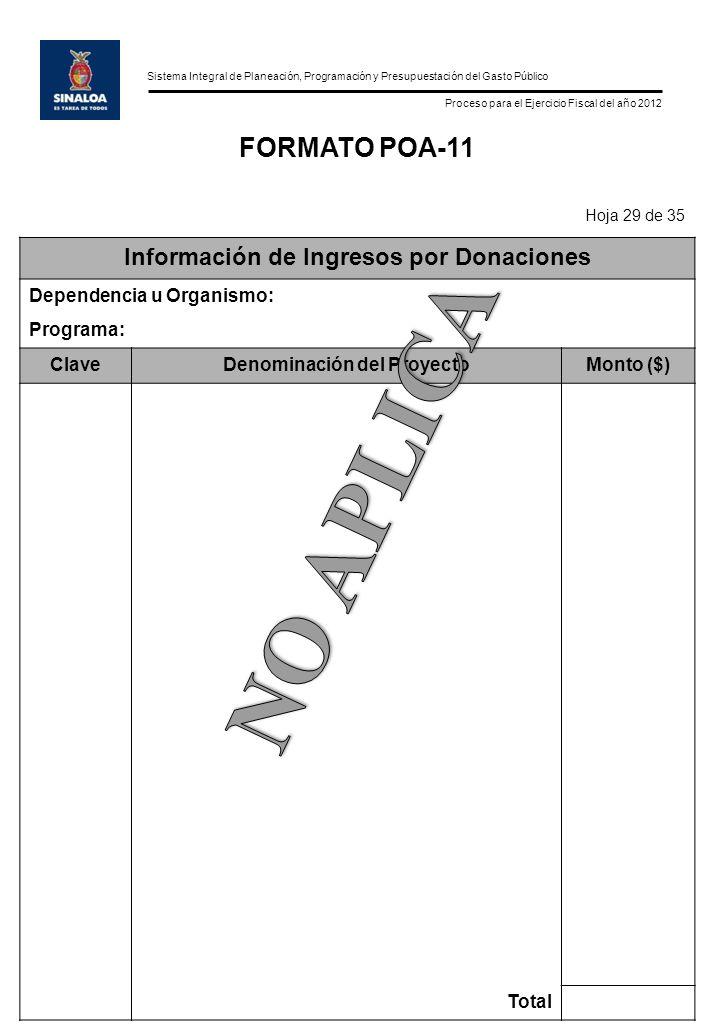 Sistema Integral de Planeación, Programación y Presupuestación del Gasto Público Proceso para el Ejercicio Fiscal del año 2012 FORMATO POA-11 Hoja 29 de 35 Información de Ingresos por Donaciones Dependencia u Organismo: Programa: ClaveDenominación del ProyectoMonto ($) Total