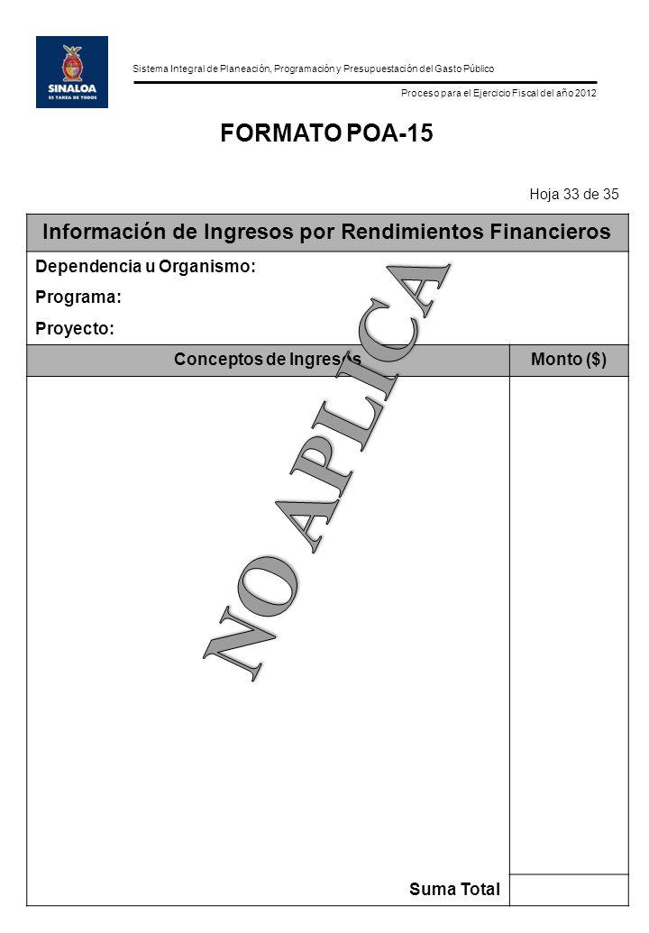 Sistema Integral de Planeación, Programación y Presupuestación del Gasto Público Proceso para el Ejercicio Fiscal del año 2012 FORMATO POA-15 Hoja 33 de 35 Información de Ingresos por Rendimientos Financieros Dependencia u Organismo: Programa: Proyecto: Conceptos de IngresosMonto ($) Suma Total