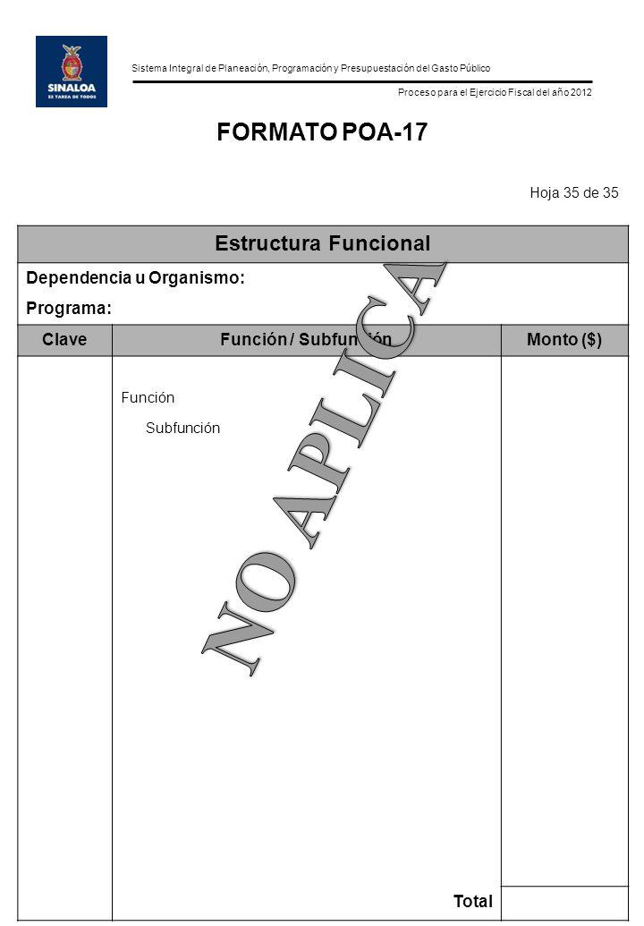Sistema Integral de Planeación, Programación y Presupuestación del Gasto Público Proceso para el Ejercicio Fiscal del año 2012 FORMATO POA-17 Hoja 35 de 35 Estructura Funcional Dependencia u Organismo: Programa: ClaveFunción / SubfunciónMonto ($) Función Subfunción Total