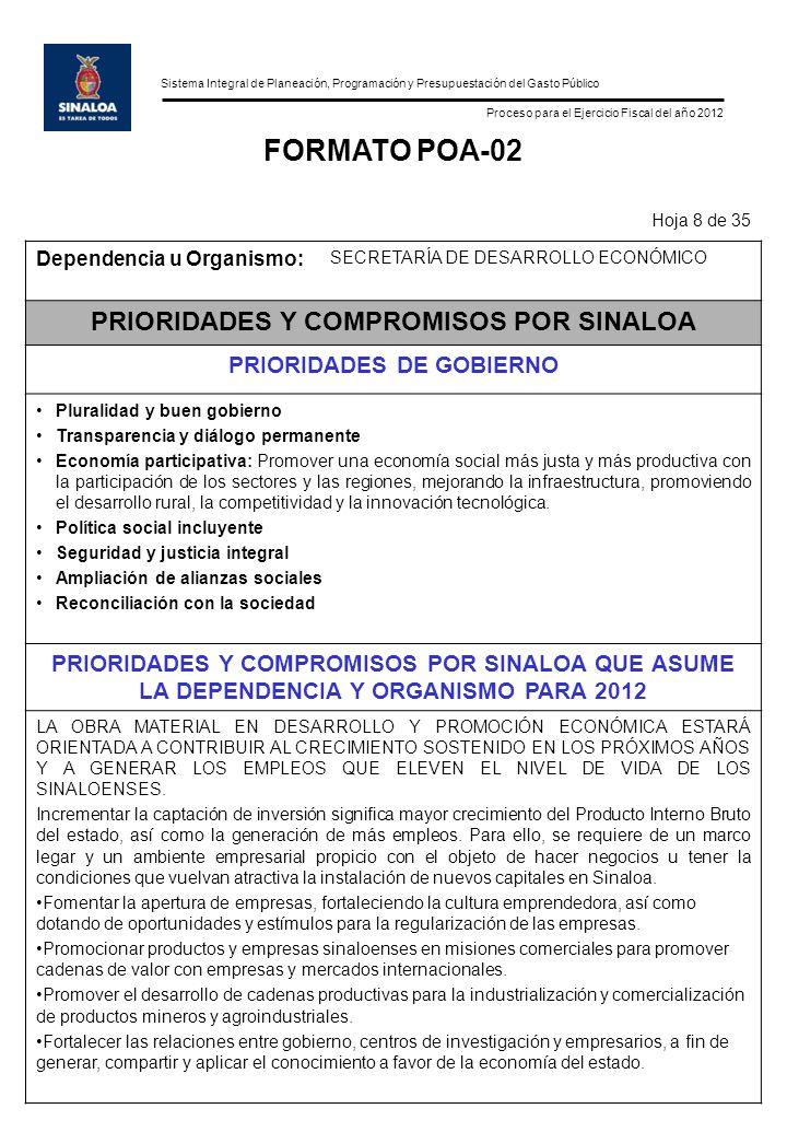 Sistema Integral de Planeación, Programación y Presupuestación del Gasto Público Proceso para el Ejercicio Fiscal del año 2012 FORMATO POA-13 Hoja 31 de 35 Información de Ingresos Propios Dependencia u Organismo: Programa: Proyecto: Conceptos de IngresosMonto ($) Suma Total