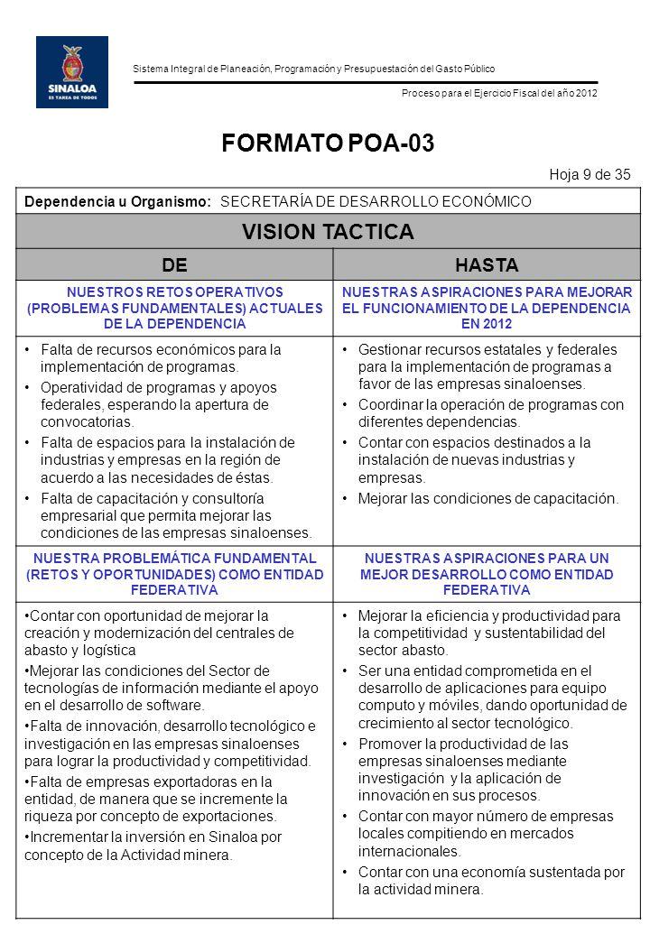 Sistema Integral de Planeación, Programación y Presupuestación del Gasto Público Proceso para el Ejercicio Fiscal del año 2012 FORMATO POA-03 Hoja 10 de 35 Dependencia u Organismo: SECRETARÍA DE DESARROLLO ECONÓMICO VISION TACTICA DEHASTA NUESTRA PROBLEMÁTICA FUNDAMENTAL (RETOS Y OPORTUNIDADES) COMO ENTIDAD FEDERATIVA NUESTRAS ASPIRACIONES PARA UN MEJOR DESARROLLO COMO ENTIDAD FEDERATIVA Incentivar a la agroindustria como motor de la economía sinaloense.