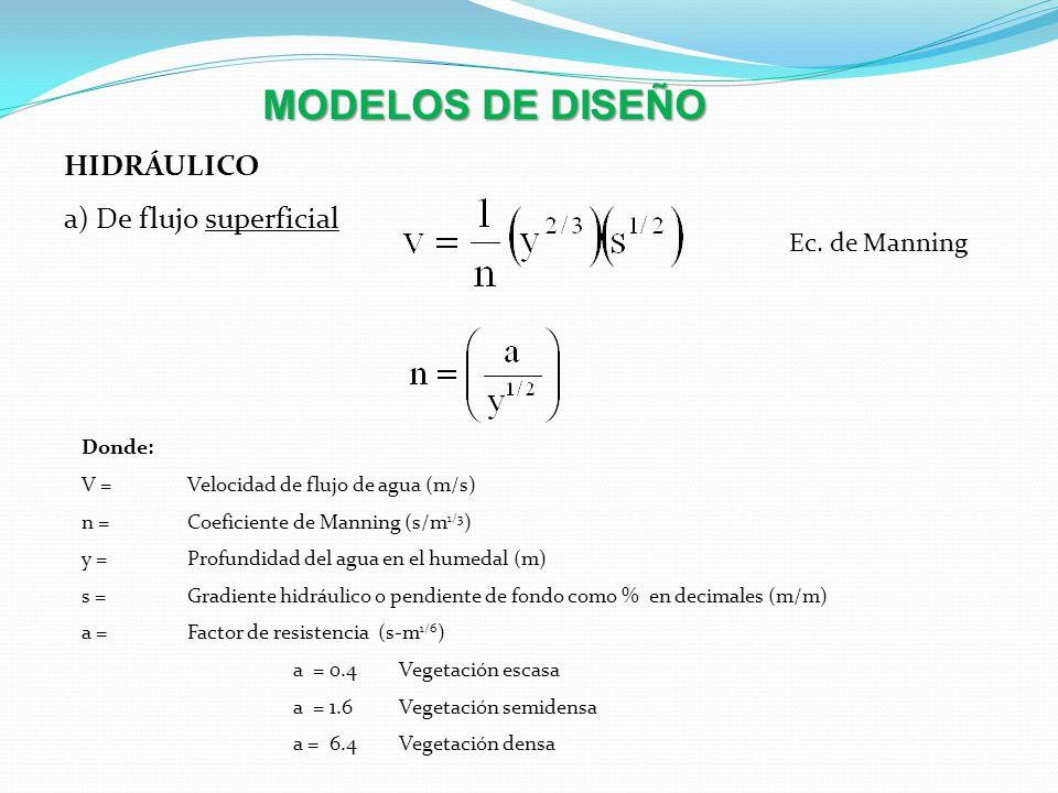 MODELOS DE DISEÑO HIDRÁULICO a) De flujo superficial Ec. de Manning Donde: V =Velocidad de flujo de agua (m/s) n =Coeficiente de Manning (s/m 1/3 ) y