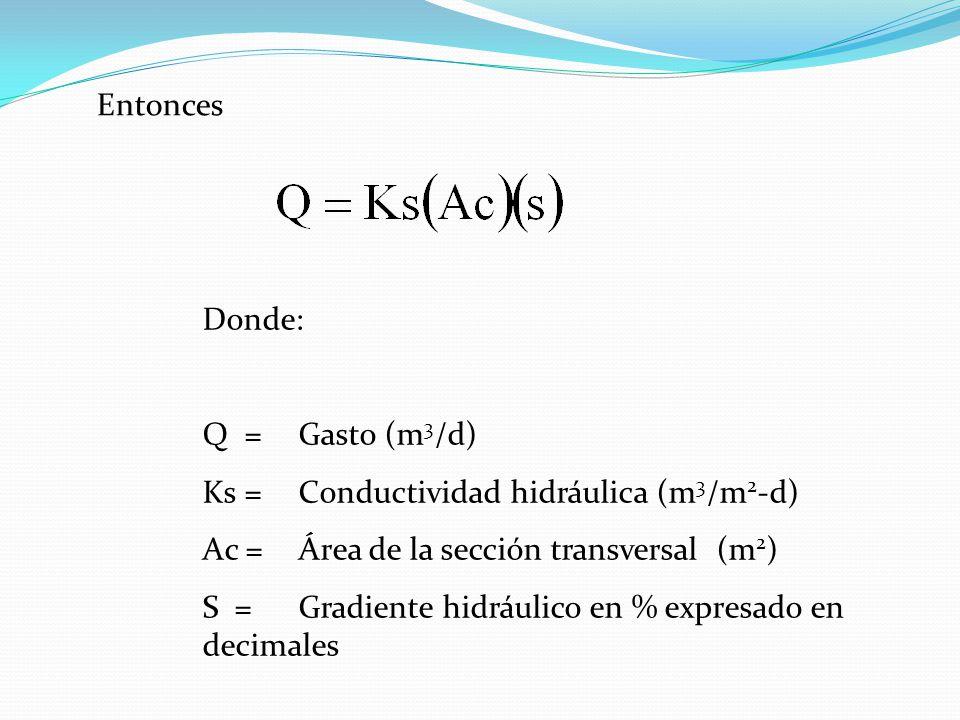Entonces Donde: Q =Gasto (m 3 /d) Ks =Conductividad hidráulica (m 3 /m 2 -d) Ac =Área de la sección transversal (m 2 ) S = Gradiente hidráulico en % e