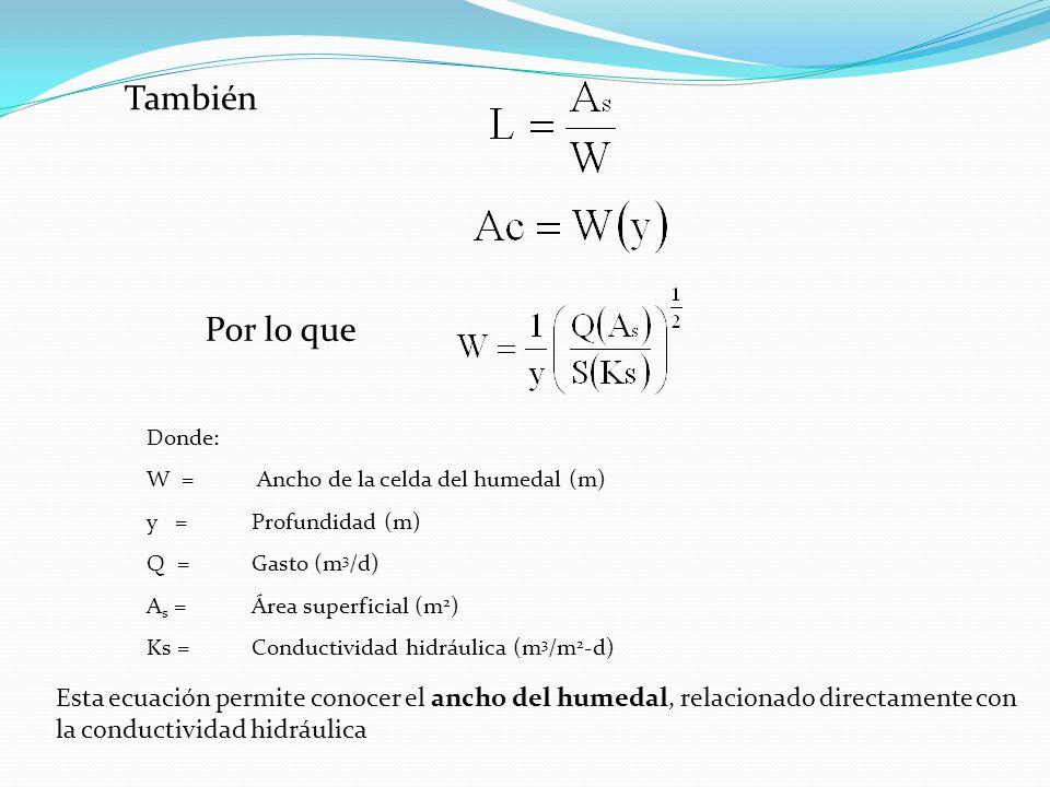 También Por lo que Donde: W = Ancho de la celda del humedal (m) y =Profundidad (m) Q =Gasto (m 3 /d) A s =Área superficial (m 2 ) Ks =Conductividad hi