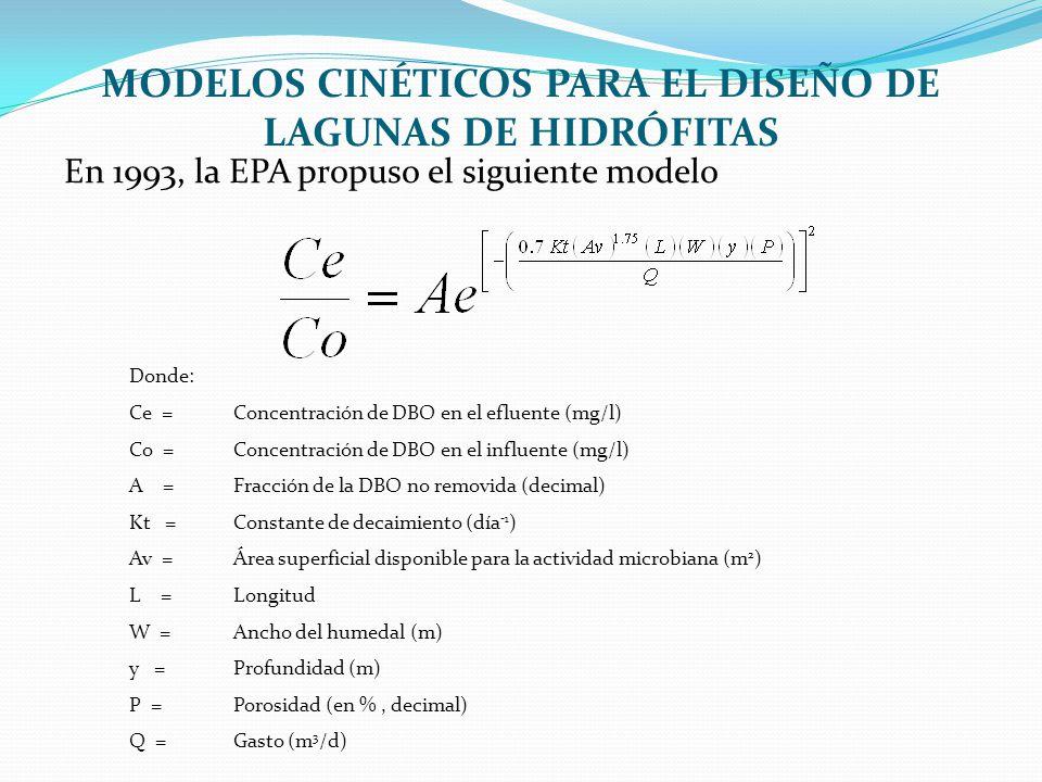 MODELOS CINÉTICOS PARA EL DISEÑO DE LAGUNAS DE HIDRÓFITAS En 1993, la EPA propuso el siguiente modelo Donde: Ce =Concentración de DBO en el efluente (