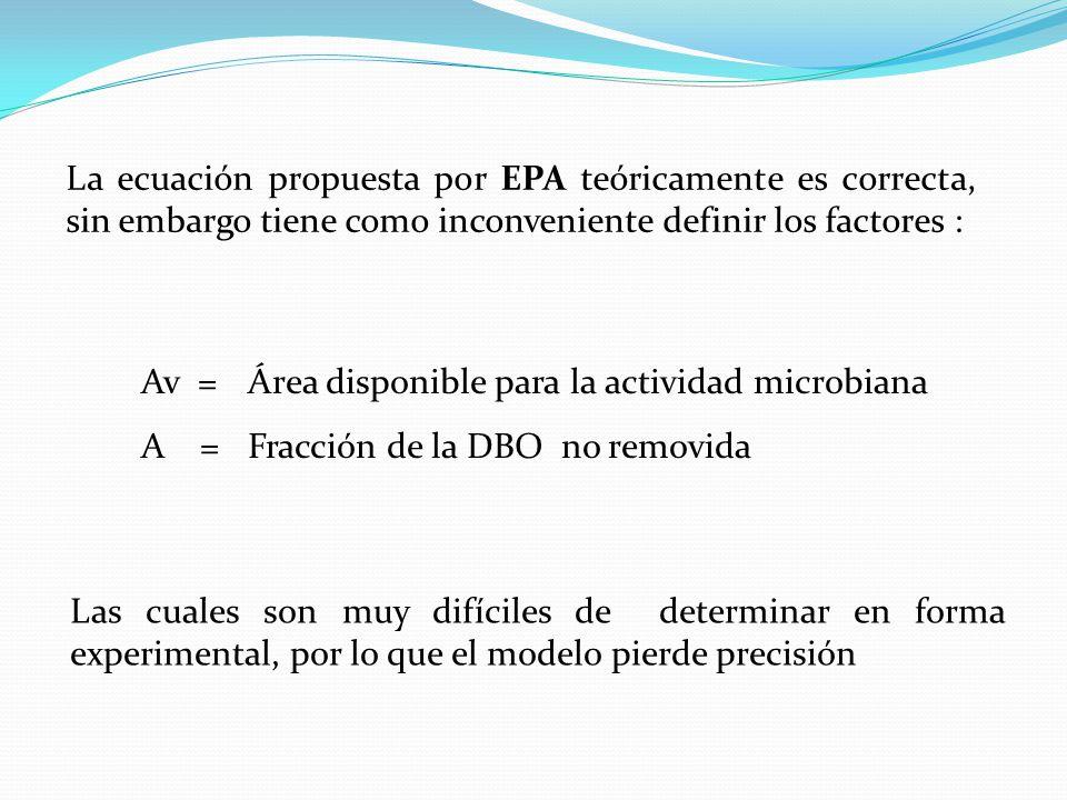 La ecuación propuesta por EPA teóricamente es correcta, sin embargo tiene como inconveniente definir los factores : Av =Área disponible para la activi