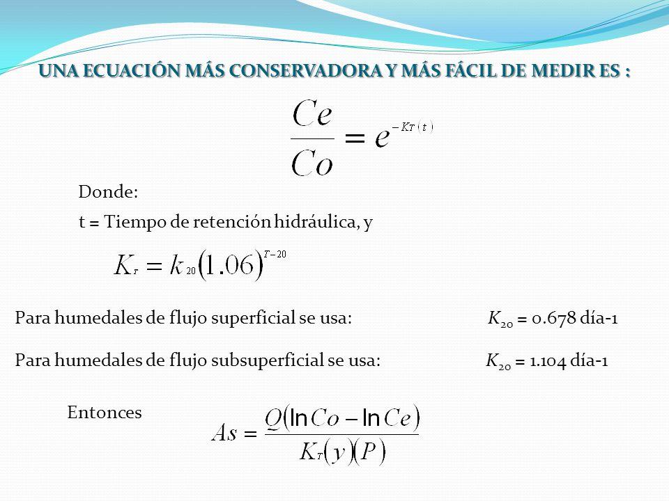 UNA ECUACIÓN MÁS CONSERVADORA Y MÁS FÁCIL DE MEDIR ES : Para humedales de flujo superficial se usa: K 20 = 0.678 día-1 t = Tiempo de retención hidrául