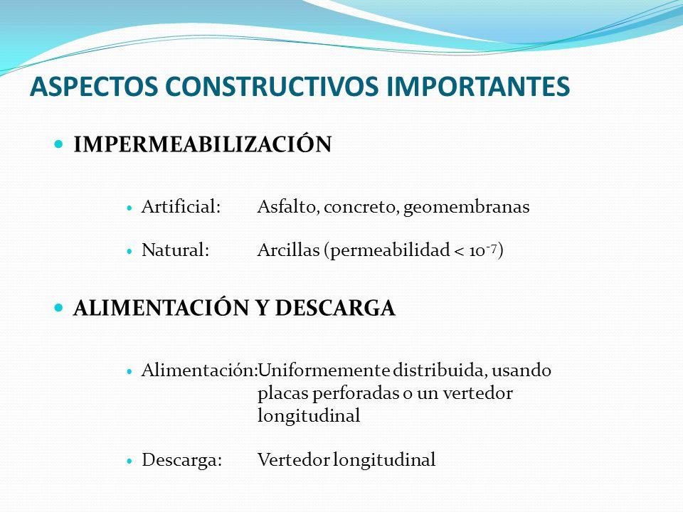 ASPECTOS CONSTRUCTIVOS IMPORTANTES IMPERMEABILIZACIÓN Artificial:Asfalto, concreto, geomembranas Natural:Arcillas (permeabilidad < 10 -7 ) ALIMENTACIÓ