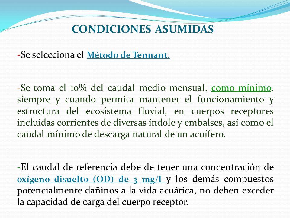 CONDICIONES ASUMIDAS -Se selecciona el Método de Tennant. -Se toma el 10% del caudal medio mensual, como mínimo, siempre y cuando permita mantener el