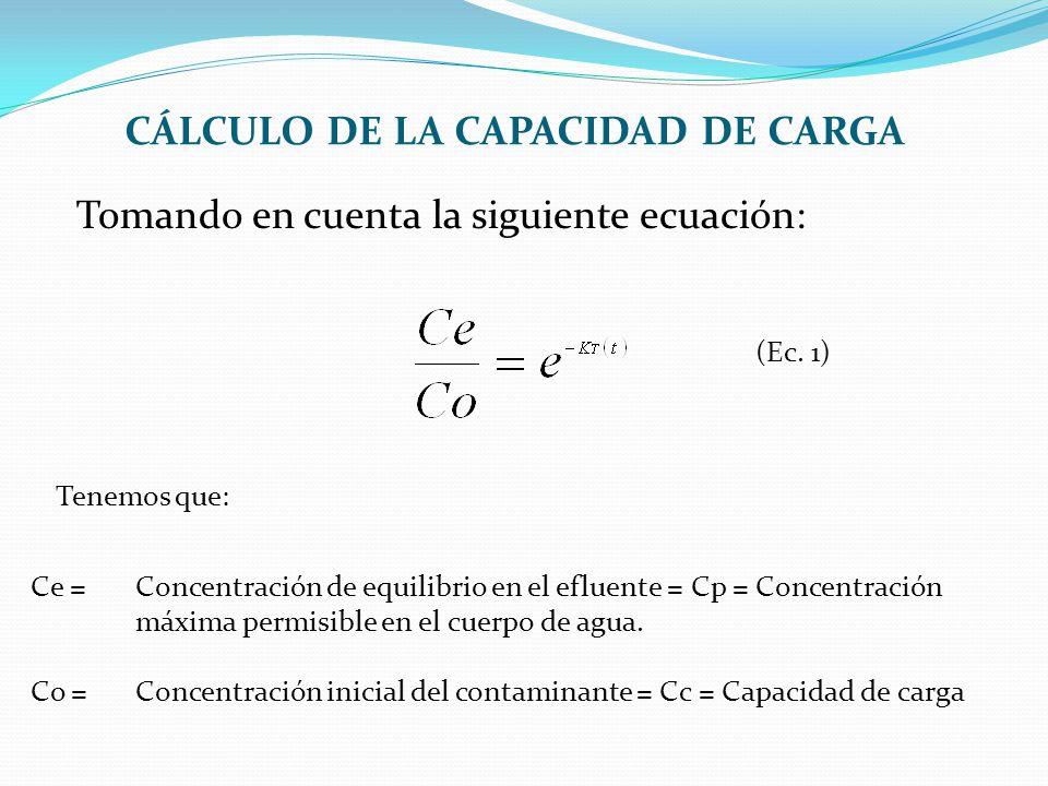 CÁLCULO DE LA CAPACIDAD DE CARGA Tomando en cuenta la siguiente ecuación: Tenemos que: Ce =Concentración de equilibrio en el efluente = Cp = Concentra