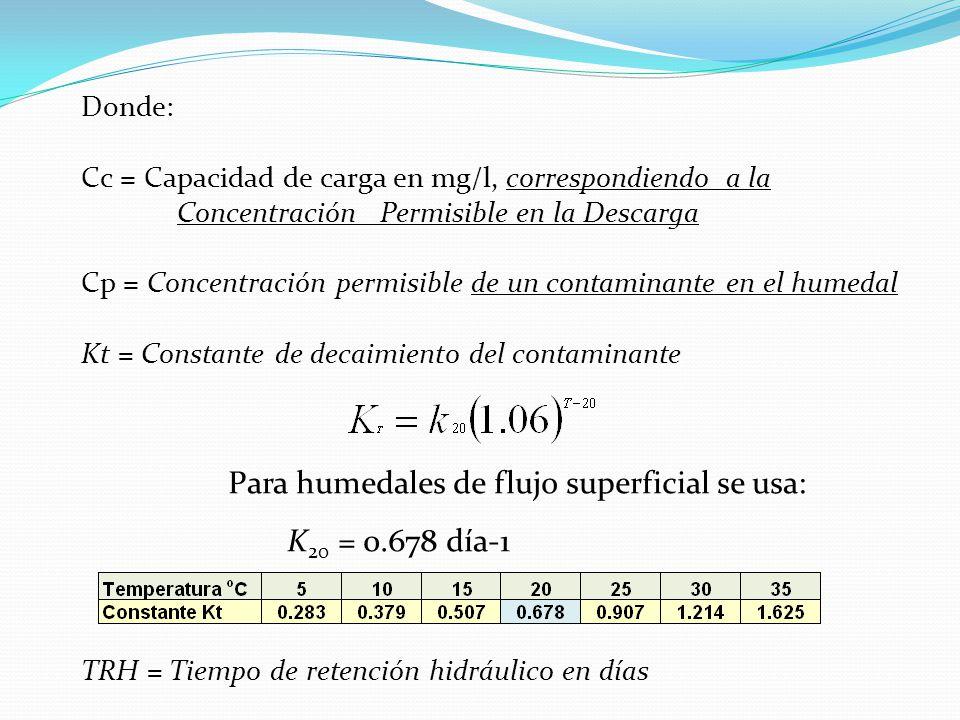 Donde: Cc = Capacidad de carga en mg/l, correspondiendo a la Concentración Permisible en la Descarga Cp = Concentración permisible de un contaminante