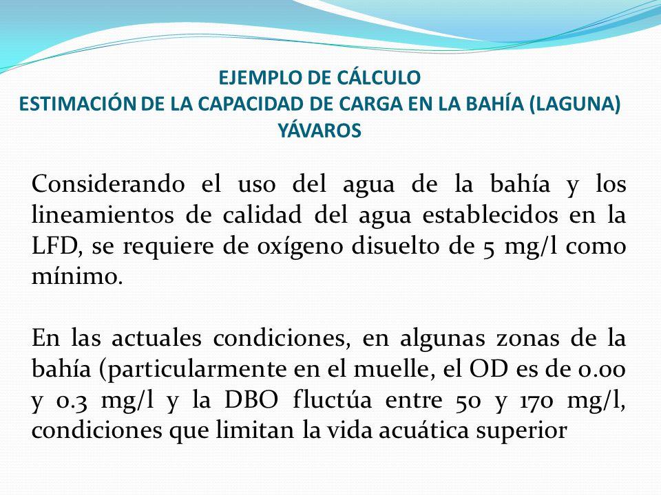 EJEMPLO DE CÁLCULO ESTIMACIÓN DE LA CAPACIDAD DE CARGA EN LA BAHÍA (LAGUNA) YÁVAROS Considerando el uso del agua de la bahía y los lineamientos de cal