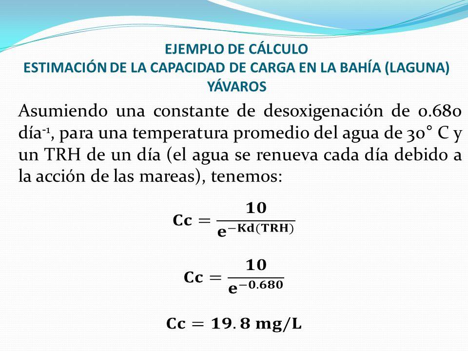 EJEMPLO DE CÁLCULO ESTIMACIÓN DE LA CAPACIDAD DE CARGA EN LA BAHÍA (LAGUNA) YÁVAROS Asumiendo una constante de desoxigenación de 0.680 día -1, para un