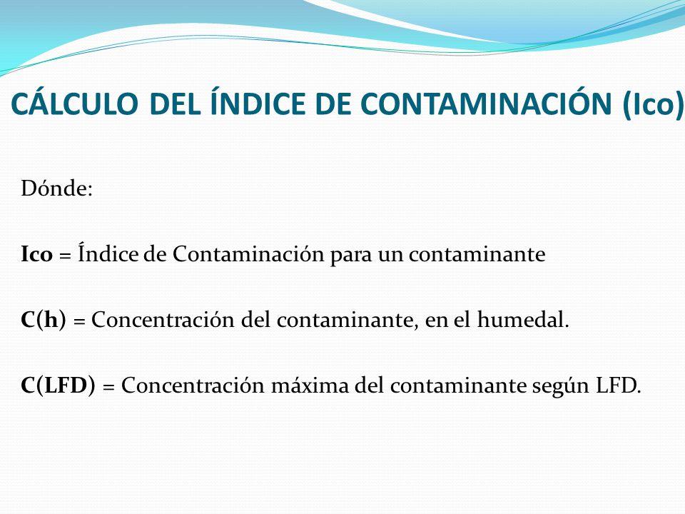 CÁLCULO DEL ÍNDICE DE CONTAMINACIÓN (Ico) Dónde: Ico = Índice de Contaminación para un contaminante C(h) = Concentración del contaminante, en el humed