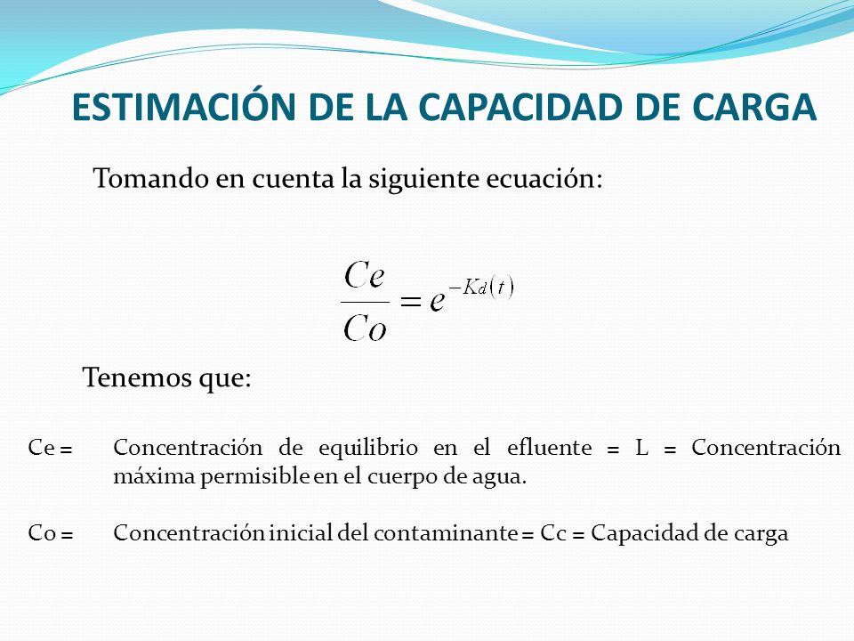 ESTIMACIÓN DE LA CAPACIDAD DE CARGA Tomando en cuenta la siguiente ecuación: Tenemos que: Ce =Concentración de equilibrio en el efluente = L = Concent