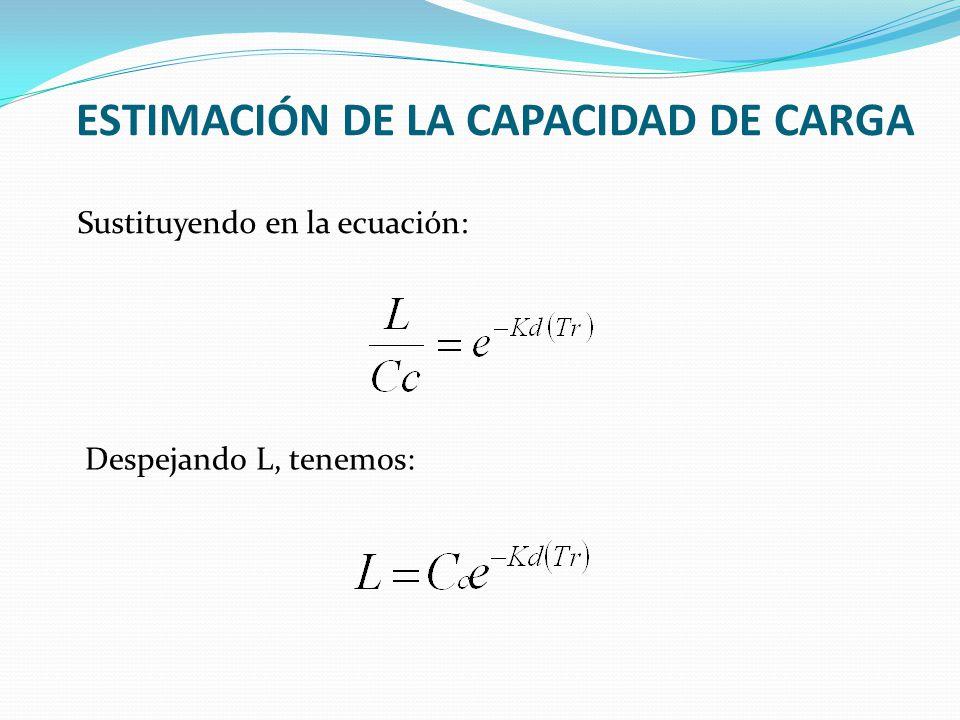 Sustituyendo en la ecuación: Despejando L, tenemos: ESTIMACIÓN DE LA CAPACIDAD DE CARGA
