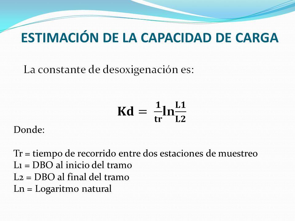 ESTIMACIÓN DE LA CAPACIDAD DE CARGA Donde: Tr = tiempo de recorrido entre dos estaciones de muestreo L1 = DBO al inicio del tramo L2 = DBO al final de