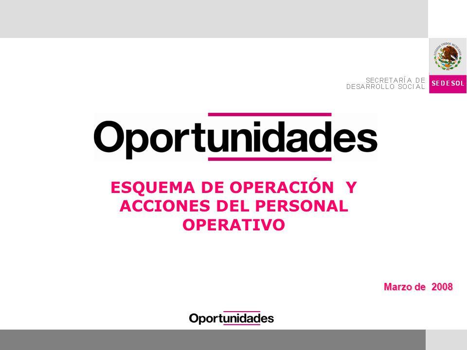Marzo de 2008 ESQUEMA DE OPERACIÓN Y ACCIONES DEL PERSONAL OPERATIVO