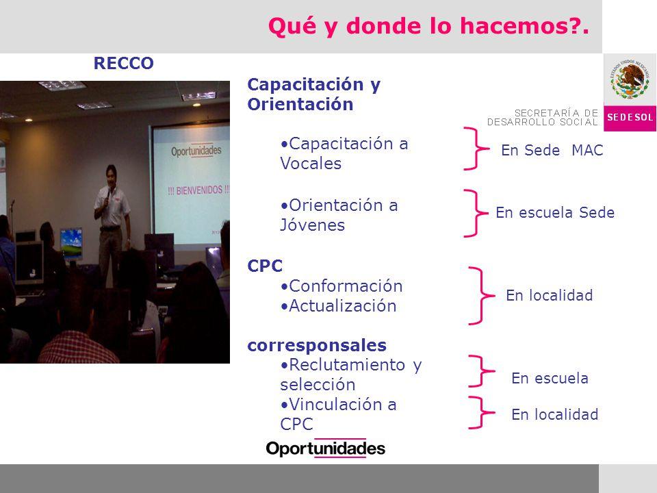 RECCO Capacitación y Orientación Capacitación a Vocales Orientación a Jóvenes CPC Conformación Actualización corresponsales Reclutamiento y selección