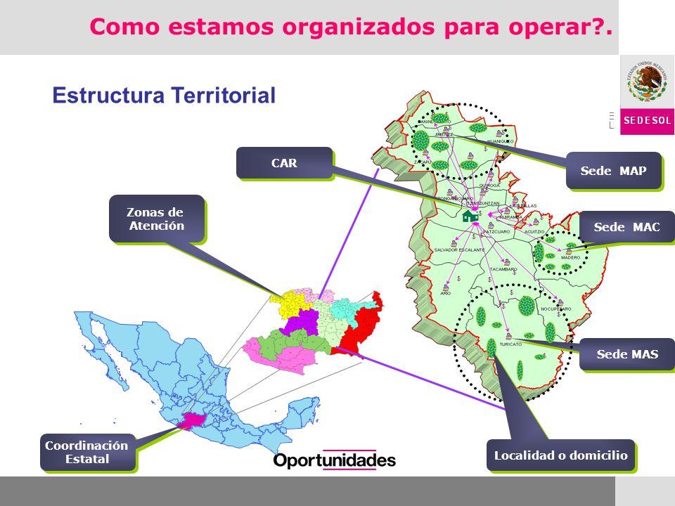 Como estamos organizados para operar?. Estructura Territorial Coordinación Estatal Coordinación Estatal Zonas de Atención Zonas de Atención CAR Sede M