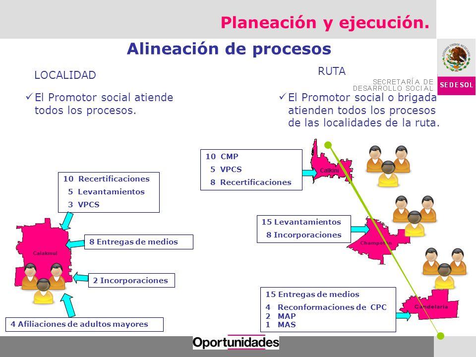 Alineación de procesos Planeación y ejecución. LOCALIDAD RUTA El Promotor social o brigada atienden todos los procesos de las localidades de la ruta.