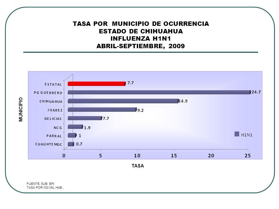 TASA POR MUNICIPIO DE OCURRENCIA ESTADO DE CHIHUAHUA INFLUENZA H1N1 ABRIL-SEPTIEMBRE, 2009 FUENTE.