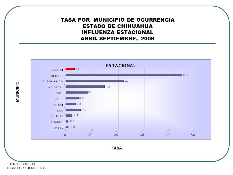 TASA POR MUNICIPIO DE OCURRENCIA ESTADO DE CHIHUAHUA INFLUENZA ESTACIONAL ABRIL-SEPTIEMBRE, 2009 FUENTE.