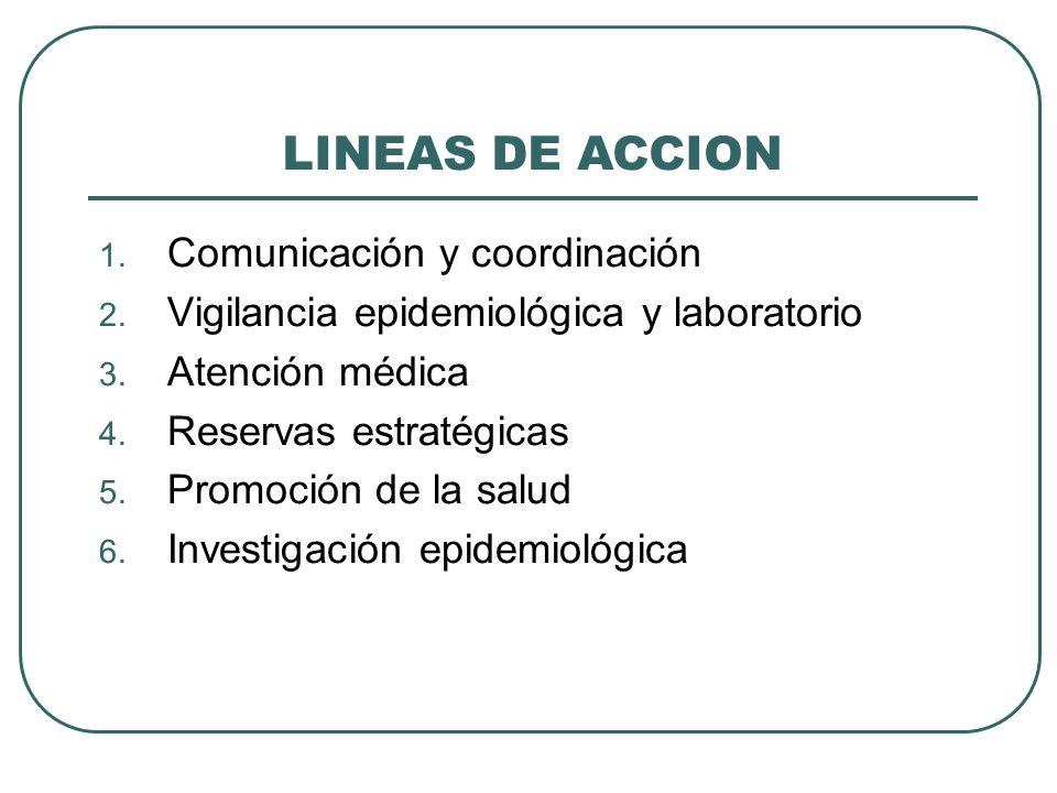 1.Comunicación y coordinación 2. Vigilancia epidemiológica y laboratorio 3.