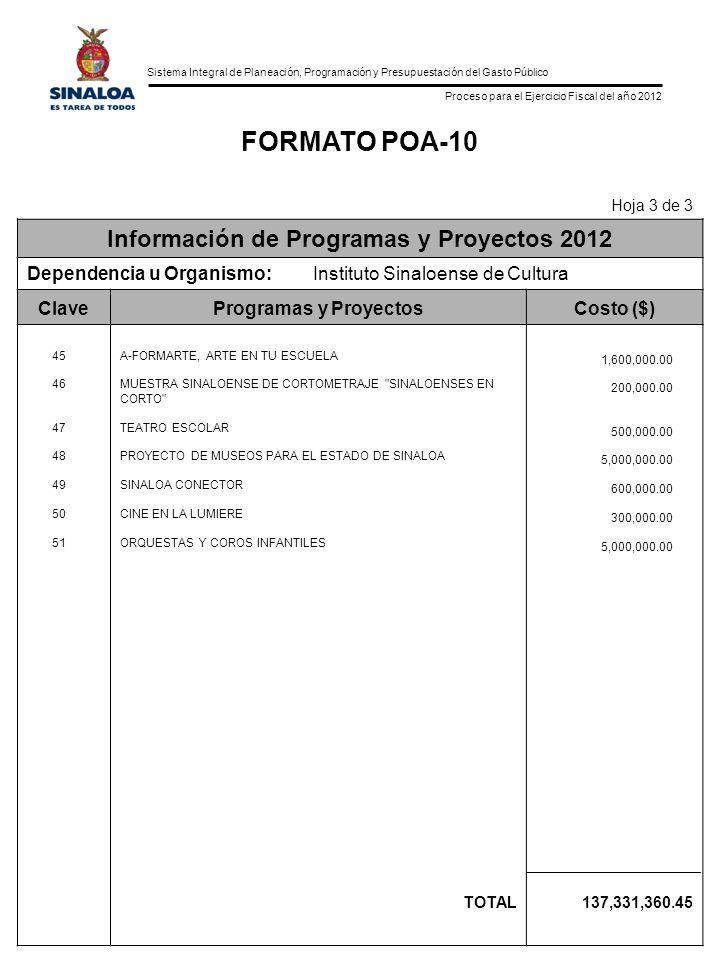 Sistema Integral de Planeación, Programación y Presupuestación del Gasto Público Proceso para el Ejercicio Fiscal del año 2012 FORMATO POA-10 Hoja 3 de 3 Información de Programas y Proyectos 2012 Dependencia u Organismo:Instituto Sinaloense de Cultura ClaveProgramas y ProyectosCosto ($) TOTAL137,331,360.45 45 46 47 48 49 50 51 A-FORMARTE, ARTE EN TU ESCUELA MUESTRA SINALOENSE DE CORTOMETRAJE SINALOENSES EN CORTO TEATRO ESCOLAR PROYECTO DE MUSEOS PARA EL ESTADO DE SINALOA SINALOA CONECTOR CINE EN LA LUMIERE ORQUESTAS Y COROS INFANTILES 1,600,000.00 200,000.00 500,000.00 5,000,000.00 600,000.00 300,000.00 5,000,000.00