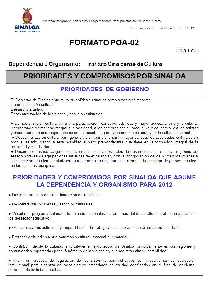 Sistema Integral de Planeación, Programación y Presupuestación del Gasto Público Proceso para el Ejercicio Fiscal del año 2012 FORMATO POA-02 Hoja 1 de 1 Dependencia u Organismo:Instituto Sinaloense de Cultura PRIORIDADES Y COMPROMISOS POR SINALOA PRIORIDADES DE GOBIERNO PRIORIDADES Y COMPROMISOS POR SINALOA QUE ASUME LA DEPENDENCIA Y ORGANISMO PARA 2012 El Gobierno de Sinaloa estructura su política cultural en torno a tres ejes rectores: Democratización cultural Desarrollo artístico Descentralización de los bienes y servicios culturales.