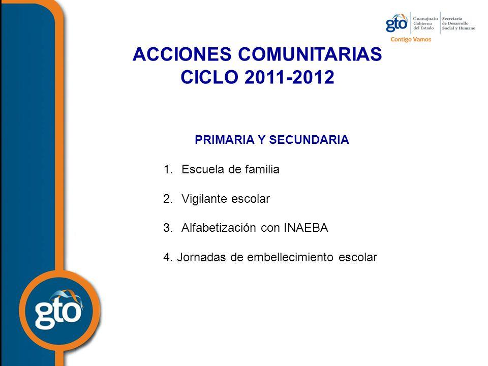 ACCIONES COMUNITARIAS CICLO 2011-2012 PRIMARIA Y SECUNDARIA 1.Escuela de familia 2.Vigilante escolar 3.Alfabetización con INAEBA 4.