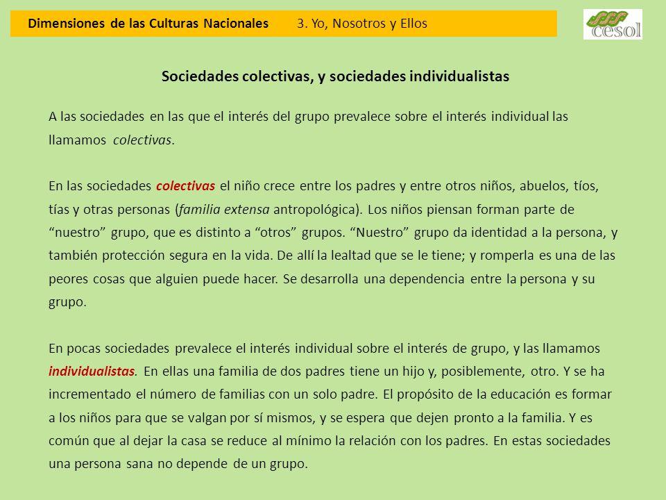 Dimensiones de las Culturas Nacionales 3. Yo, Nosotros y Ellos Sociedades colectivas, y sociedades individualistas A las sociedades en las que el inte