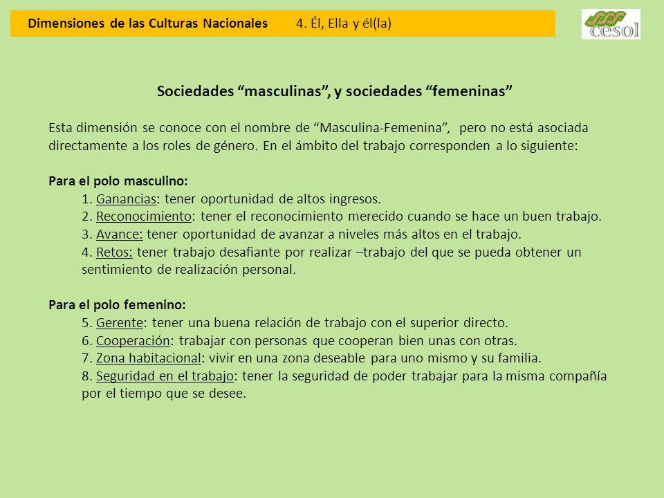 Dimensiones de las Culturas Nacionales 4. Él, Ella y él(la) Sociedades masculinas, y sociedades femeninas Esta dimensión se conoce con el nombre de Ma