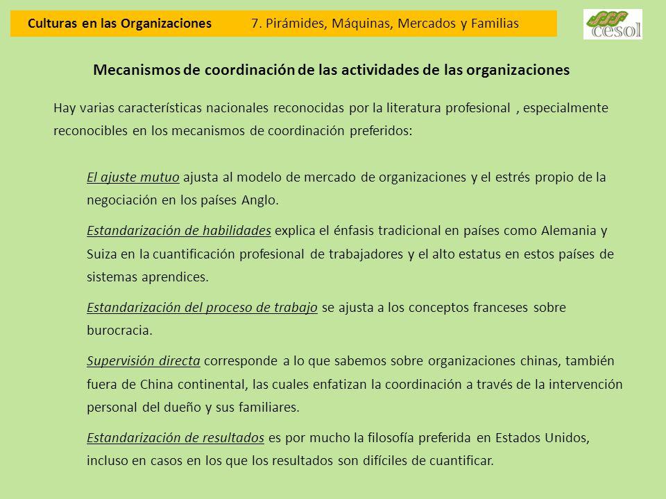 Culturas en las Organizaciones 7. Pirámides, Máquinas, Mercados y Familias Mecanismos de coordinación de las actividades de las organizaciones Hay var
