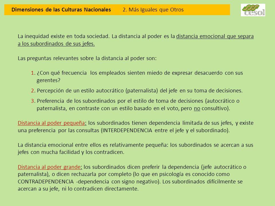 Dimensiones de las Culturas Nacionales 4.
