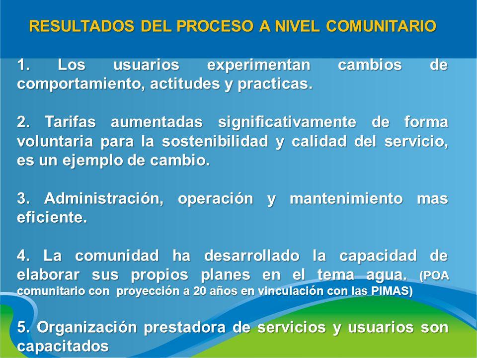 RESULTADOS DEL PROCESO A NIVEL COMUNITARIO 1. Los usuarios experimentan cambios de comportamiento, actitudes y practicas. 2. Tarifas aumentadas signif