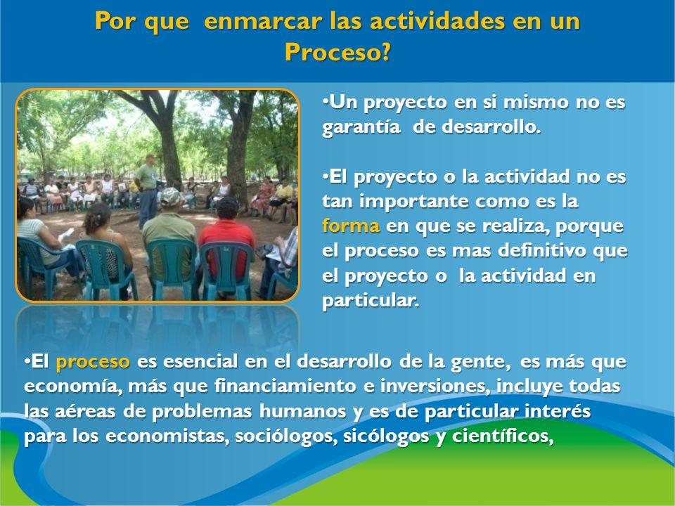 Por que enmarcar las actividades en un Proceso? Un proyecto en si mismo no es garantía de desarrollo. Un proyecto en si mismo no es garantía de desarr