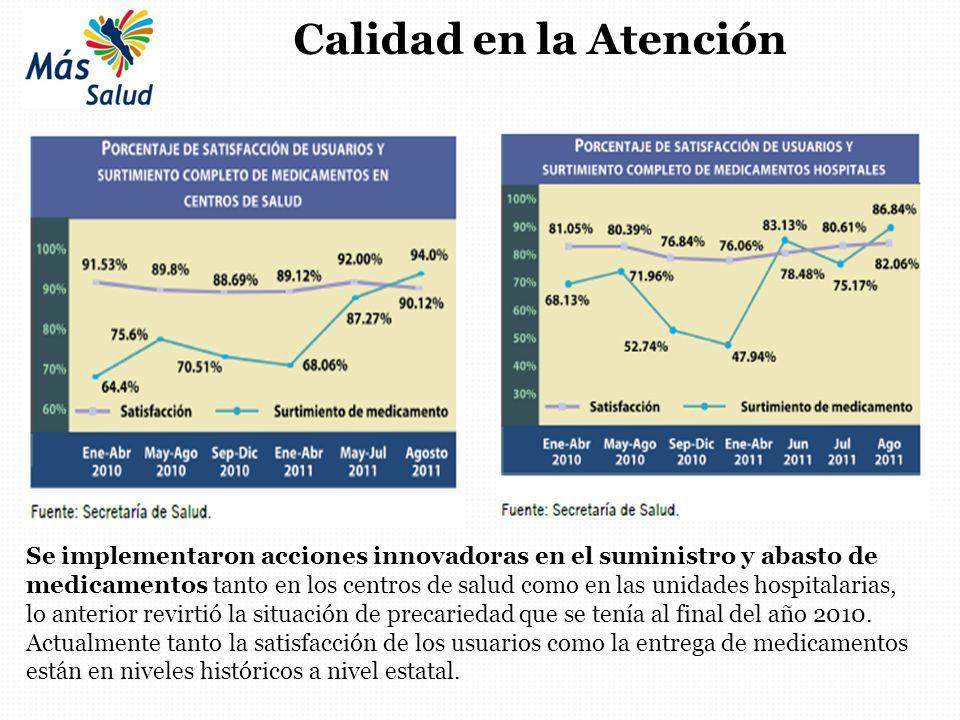 Calidad en la Atención Se implementaron acciones innovadoras en el suministro y abasto de medicamentos tanto en los centros de salud como en las unida