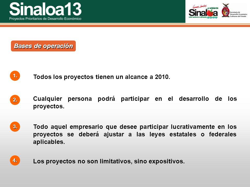 Proyectos Prioritarios de Desarrollo Económico Sinaloa25 Bases de operación 1. 2. 3. 4. Todo aquel empresario que desee participar lucrativamente en l